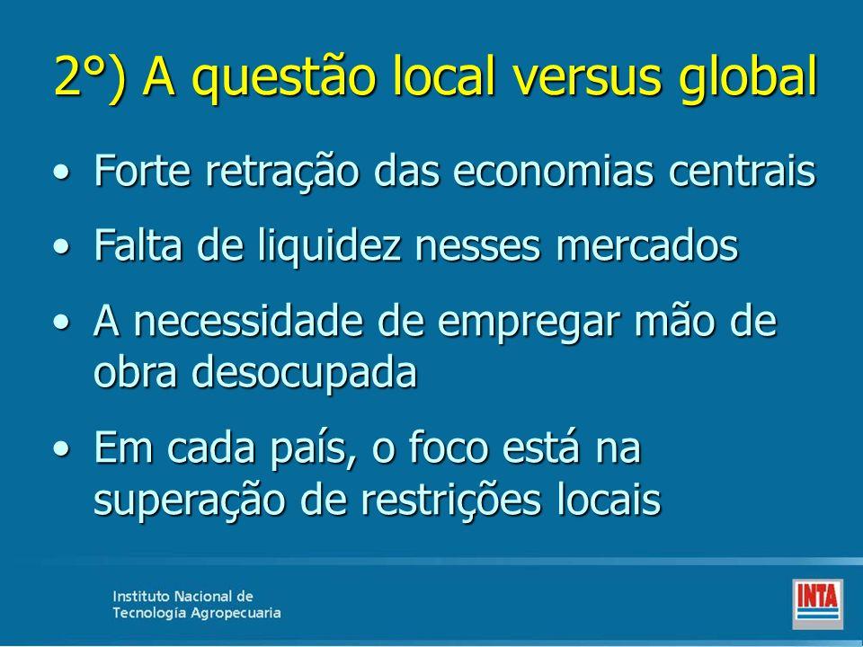 2°) A questão local versus global Forte retração das economias centraisForte retração das economias centrais Falta de liquidez nesses mercadosFalta de