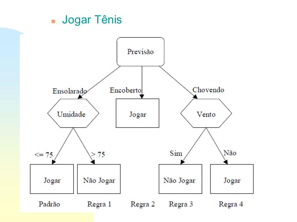 n Jogar Tênis