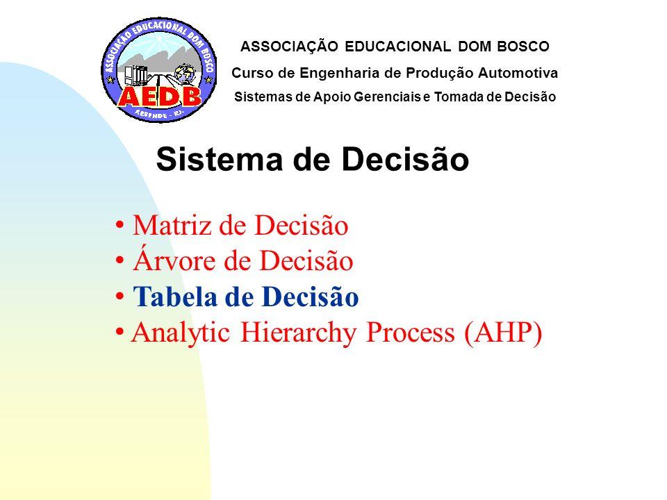 ASSOCIAÇÃO EDUCACIONAL DOM BOSCO Curso de Engenharia de Produção Automotiva Sistemas de Apoio Gerenciais e Tomada de Decisão Sistema de Decisão Matriz