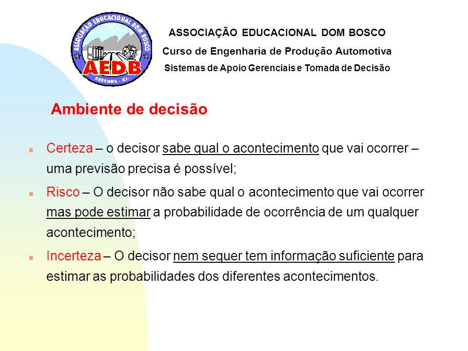 ASSOCIAÇÃO EDUCACIONAL DOM BOSCO Curso de Engenharia de Produção Automotiva Sistemas de Apoio Gerenciais e Tomada de Decisão Ambiente de decisão n Cer