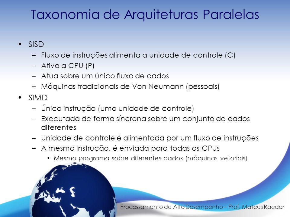 Processamento de Alto Desempenho – Prof. Mateus Raeder Taxonomia de Arquiteturas Paralelas SISD –Fluxo de instruções alimenta a unidade de controle (C