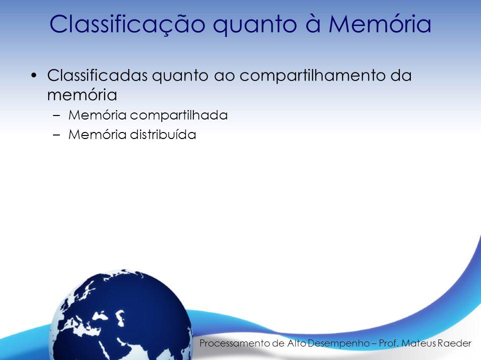 Processamento de Alto Desempenho – Prof. Mateus Raeder Classificação quanto à Memória Classificadas quanto ao compartilhamento da memória –Memória com