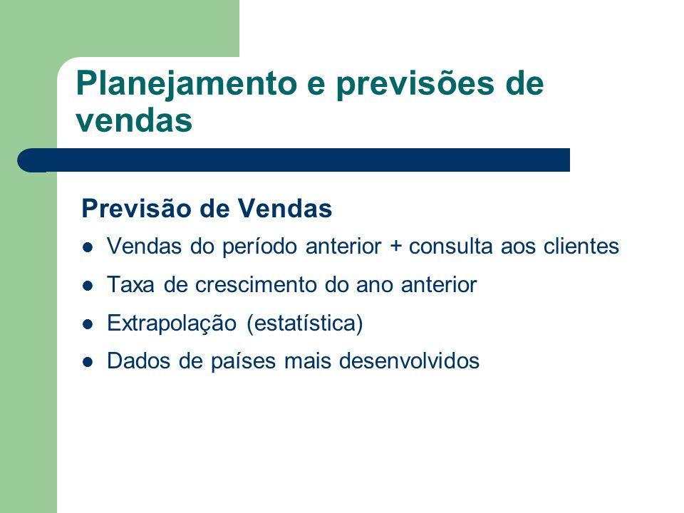 Planejamento e previsões de vendas Previsão de Vendas Vendas do período anterior + consulta aos clientes Taxa de crescimento do ano anterior Extrapola