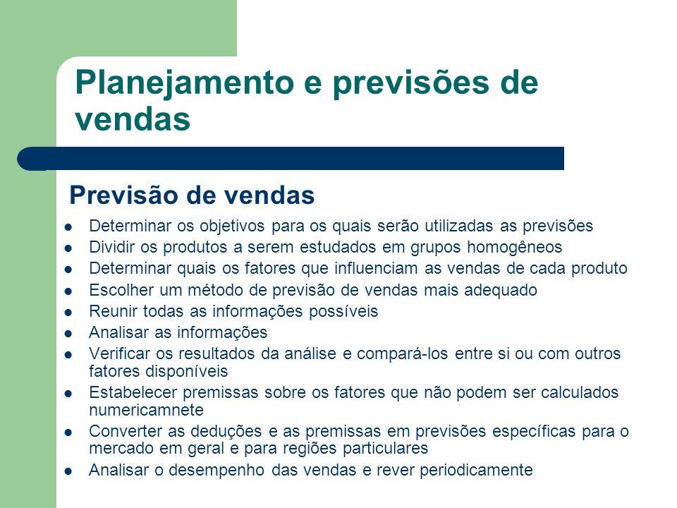 Determinar os objetivos para os quais serão utilizadas as previsões Dividir os produtos a serem estudados em grupos homogêneos Determinar quais os fat