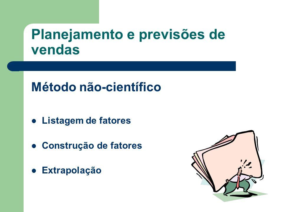 Método não-científico Listagem de fatores Construção de fatores Extrapolação Planejamento e previsões de vendas