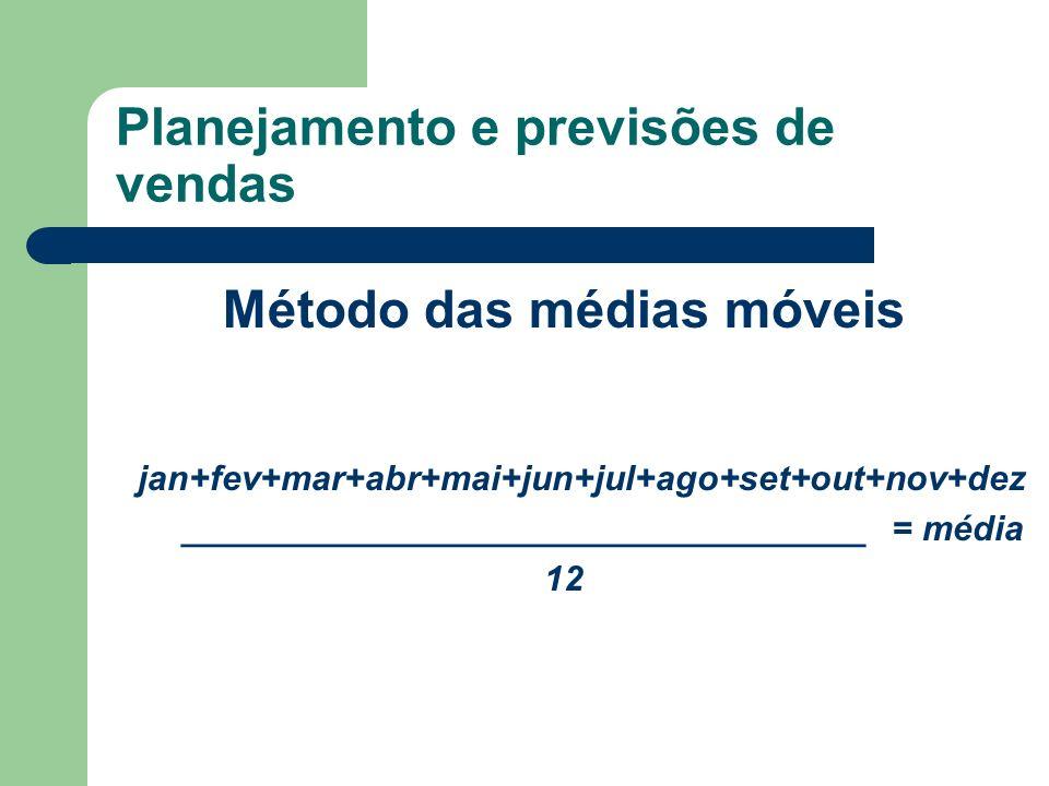 Método das médias móveis jan+fev+mar+abr+mai+jun+jul+ago+set+out+nov+dez ___________________________________ = média 12 Planejamento e previsões de ve