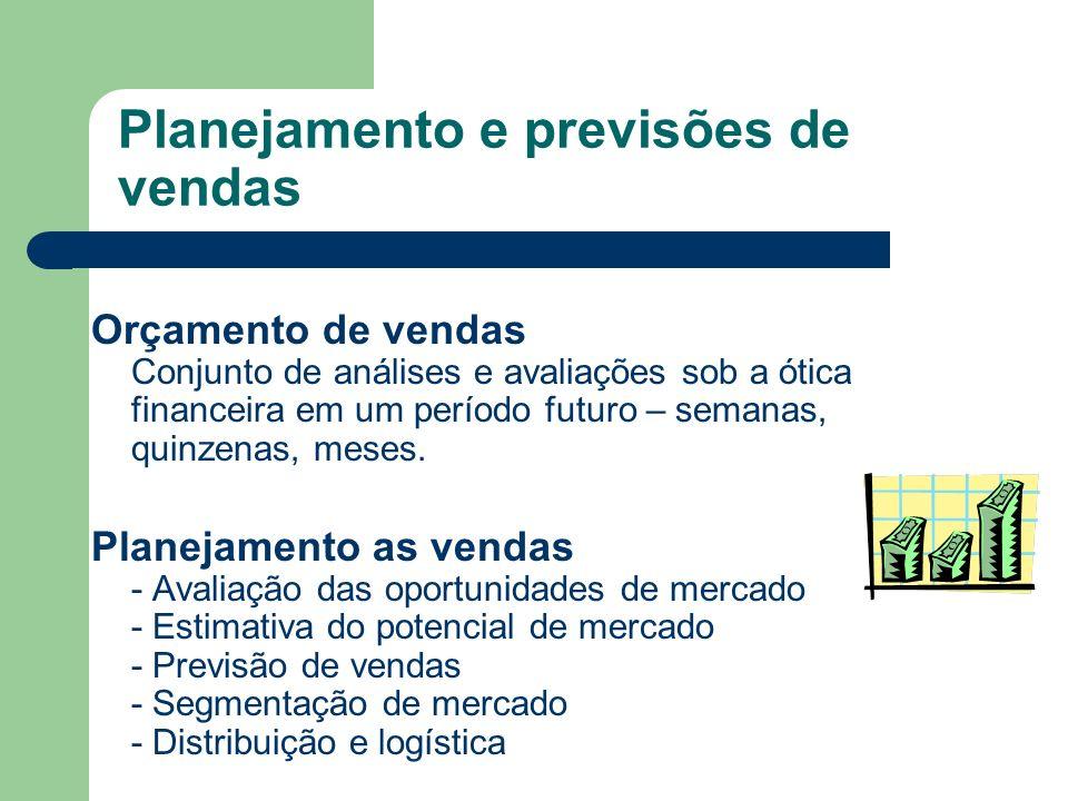 Orçamento de vendas Conjunto de análises e avaliações sob a ótica financeira em um período futuro – semanas, quinzenas, meses. Planejamento as vendas