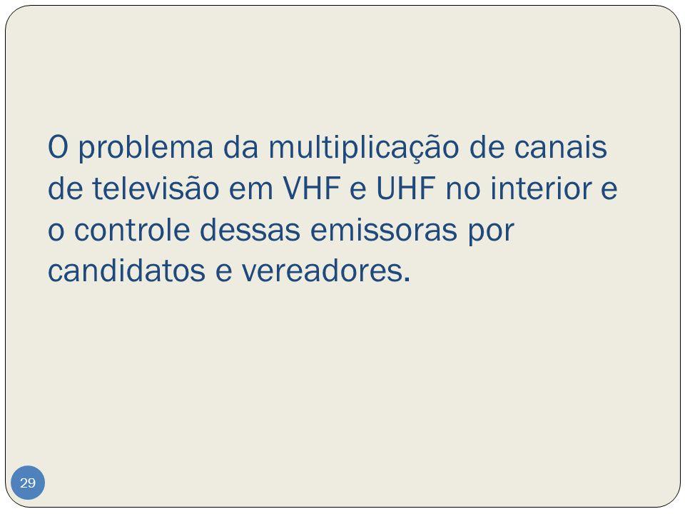 O problema da multiplicação de canais de televisão em VHF e UHF no interior e o controle dessas emissoras por candidatos e vereadores. 29