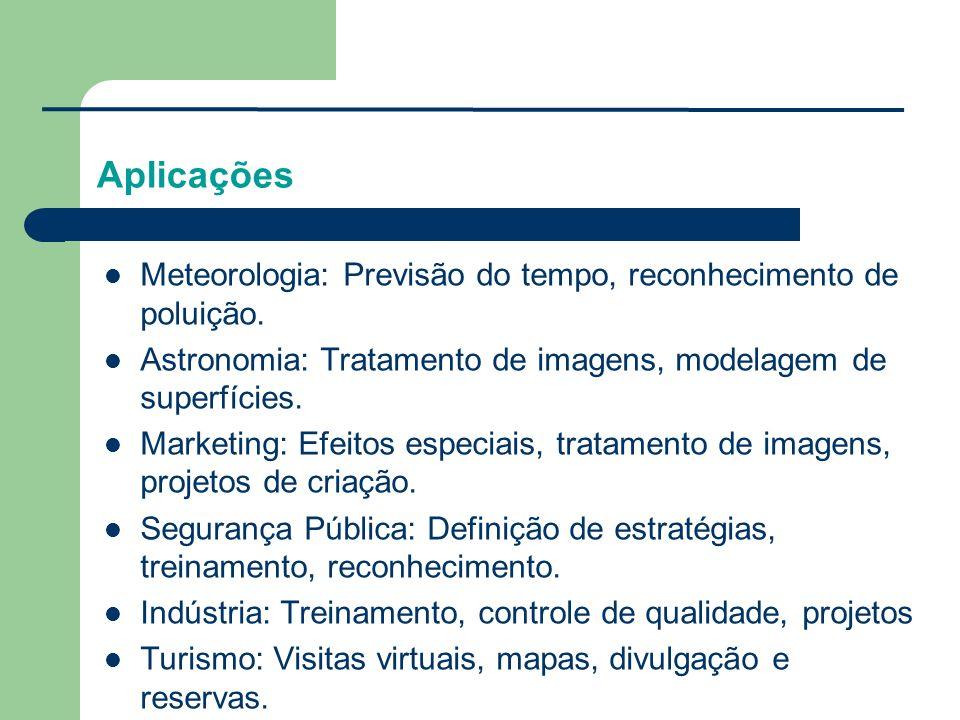 Aplicações Meteorologia: Previsão do tempo, reconhecimento de poluição. Astronomia: Tratamento de imagens, modelagem de superfícies. Marketing: Efeito
