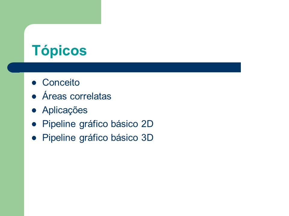Tópicos Conceito Áreas correlatas Aplicações Pipeline gráfico básico 2D Pipeline gráfico básico 3D