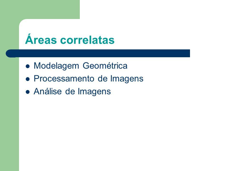 Áreas correlatas Modelagem Geométrica Processamento de Imagens Análise de Imagens