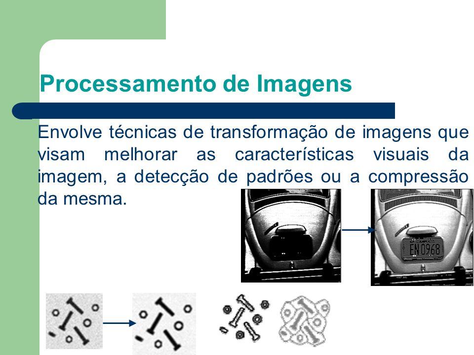 Processamento de Imagens Envolve técnicas de transformação de imagens que visam melhorar as características visuais da imagem, a detecção de padrões o