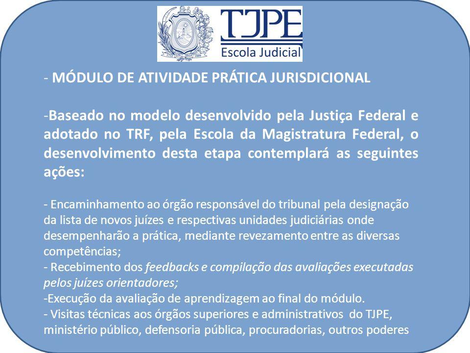 - MÓDULO DE ATIVIDADE PRÁTICA JURISDICIONAL -Baseado no modelo desenvolvido pela Justiça Federal e adotado no TRF, pela Escola da Magistratura Federal