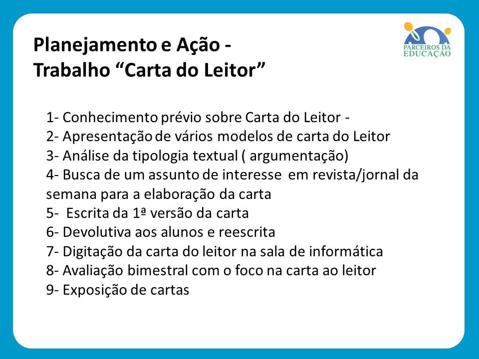 Planejamento e Ação - Trabalho Carta do Leitor 1- Conhecimento prévio sobre Carta do Leitor - 2- Apresentação de vários modelos de carta do Leitor 3-