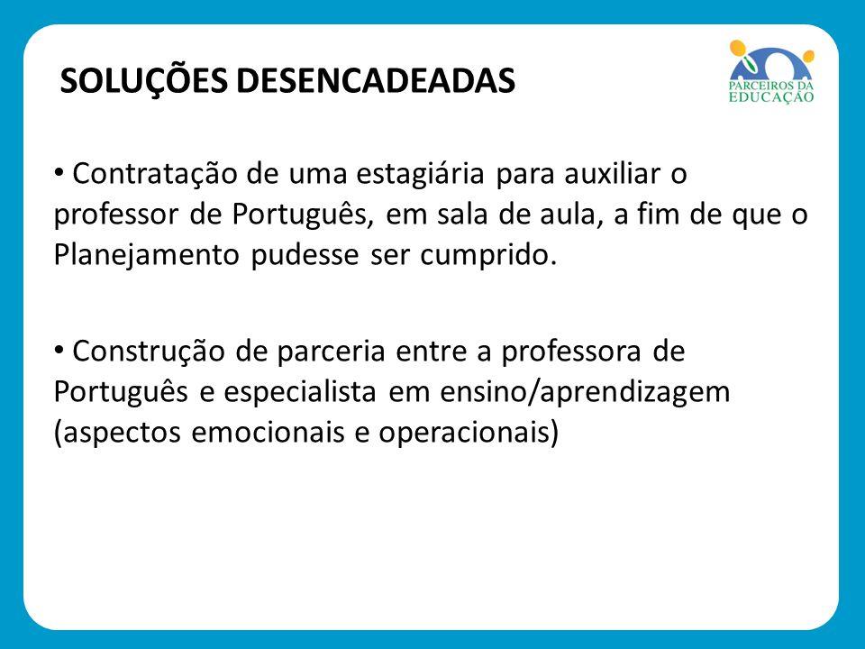 SOLUÇÕES DESENCADEADAS Contratação de uma estagiária para auxiliar o professor de Português, em sala de aula, a fim de que o Planejamento pudesse ser