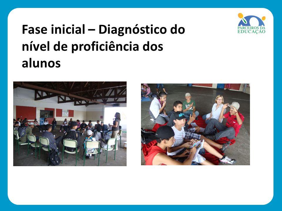 Fase inicial – Diagnóstico do nível de proficiência dos alunos