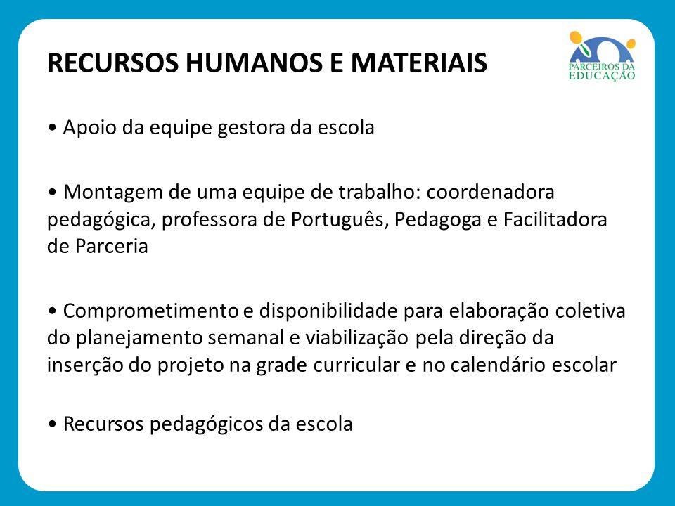Apoio da equipe gestora da escola Apoio da equipe gestora da escola Montagem de uma equipe de trabalho: coordenadora pedagógica, professora de Portugu