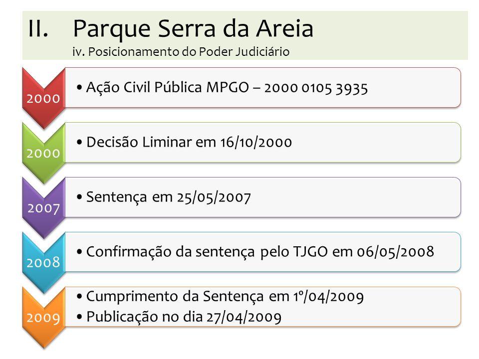 2000 Ação Civil Pública MPGO – 2000 0105 3935 2000 Decisão Liminar em 16/10/2000 2007 Sentença em 25/05/2007 2008 Confirmação da sentença pelo TJGO em