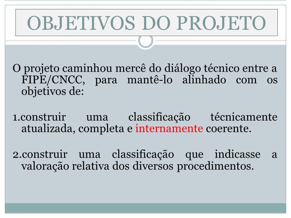 OBJETIVOS DO PROJETO O projeto caminhou mercê do diálogo técnico entre a FIPE/CNCC, para mantê-lo alinhado com os objetivos de: 1.construir uma classi