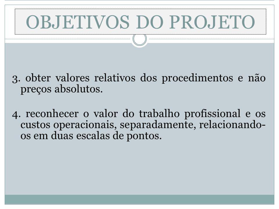 OBJETIVOS DO PROJETO 3. obter valores relativos dos procedimentos e não preços absolutos. 4. reconhecer o valor do trabalho profissional e os custos o