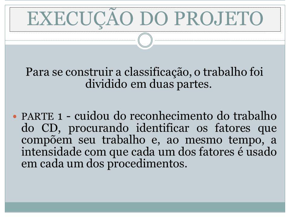 EXECUÇÃO DO PROJETO Para se construir a classificação, o trabalho foi dividido em duas partes. PARTE 1 - cuidou do reconhecimento do trabalho do CD, p