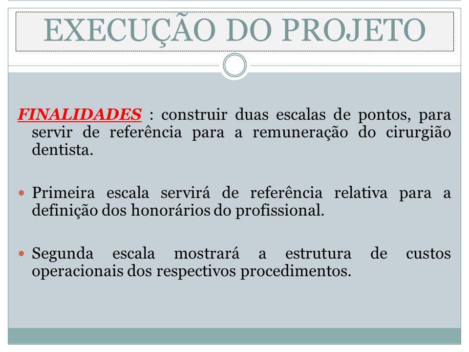 EXECUÇÃO DO PROJETO FINALIDADES : construir duas escalas de pontos, para servir de referência para a remuneração do cirurgião dentista. Primeira escal