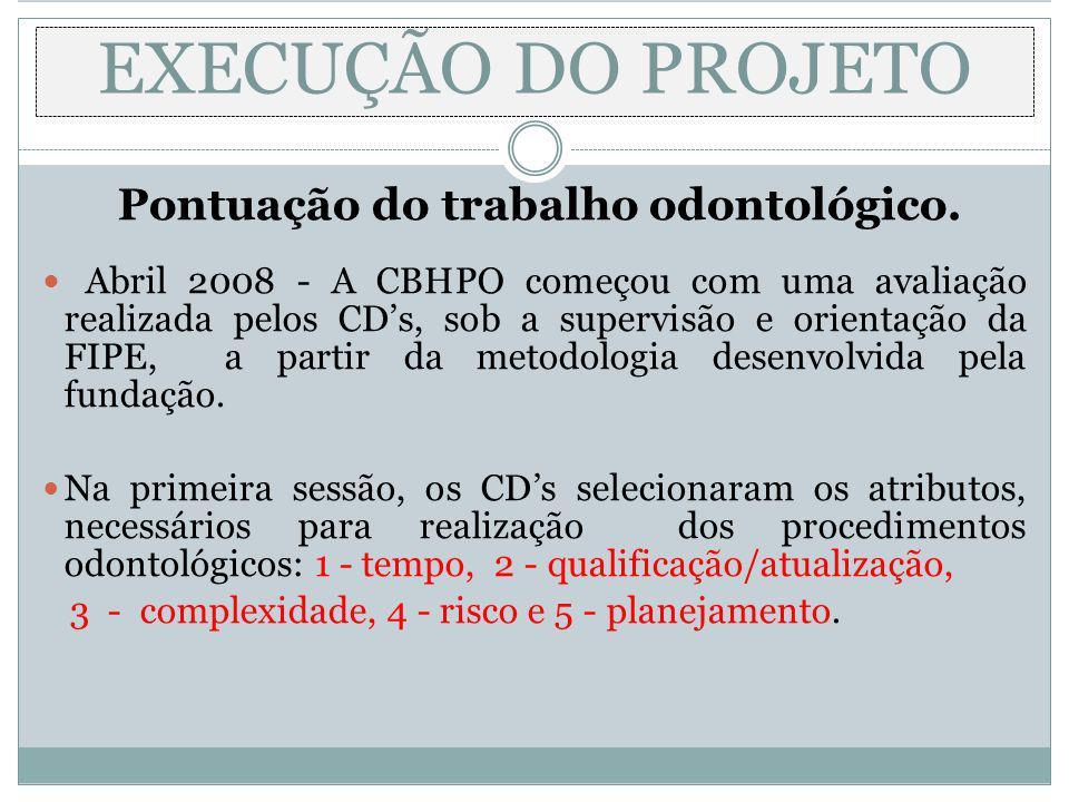 Pontuação do trabalho odontológico. Abril 2008 - A CBHPO começou com uma avaliação realizada pelos CDs, sob a supervisão e orientação da FIPE, a parti