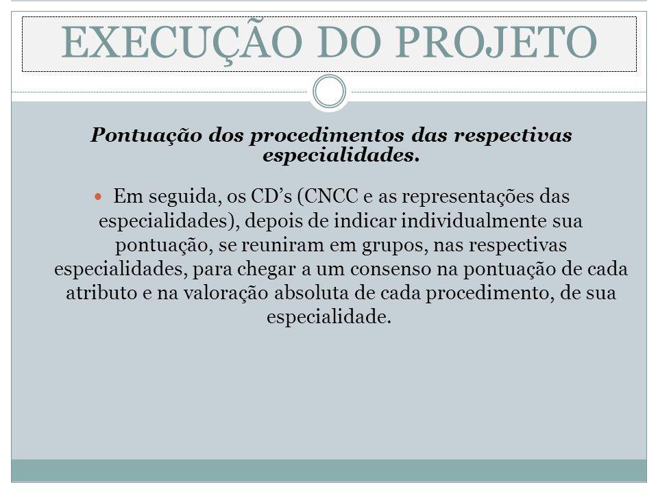 EXECUÇÃO DO PROJETO Pontuação dos procedimentos das respectivas especialidades. Em seguida, os CDs (CNCC e as representações das especialidades), depo