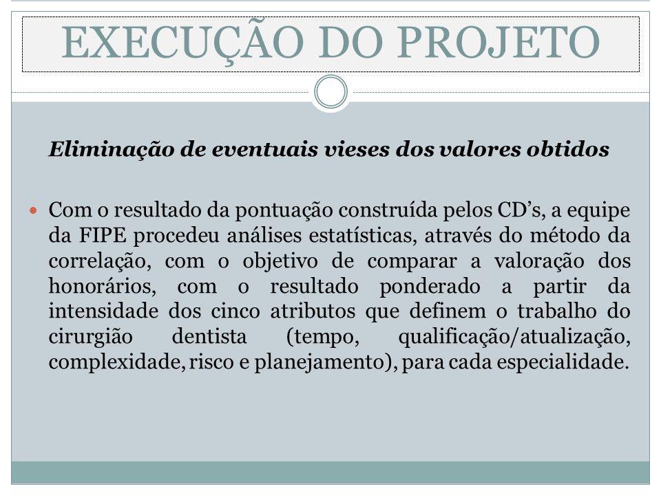 EXECUÇÃO DO PROJETO Eliminação de eventuais vieses dos valores obtidos Com o resultado da pontuação construída pelos CDs, a equipe da FIPE procedeu an