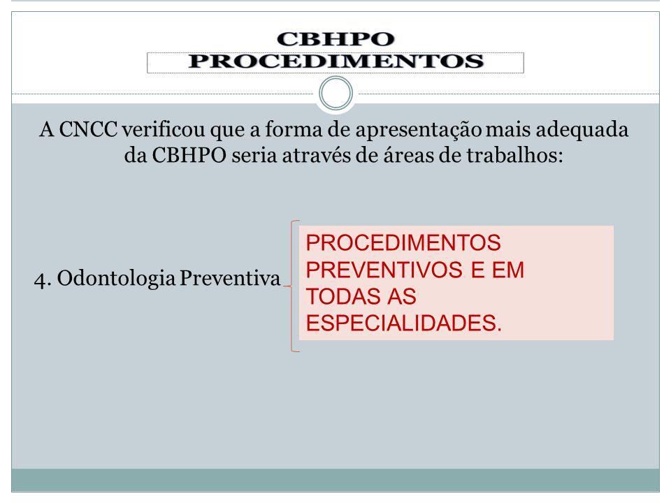 A CNCC verificou que a forma de apresentação mais adequada da CBHPO seria através de áreas de trabalhos: 4. Odontologia Preventiva PROCEDIMENTOS PREVE
