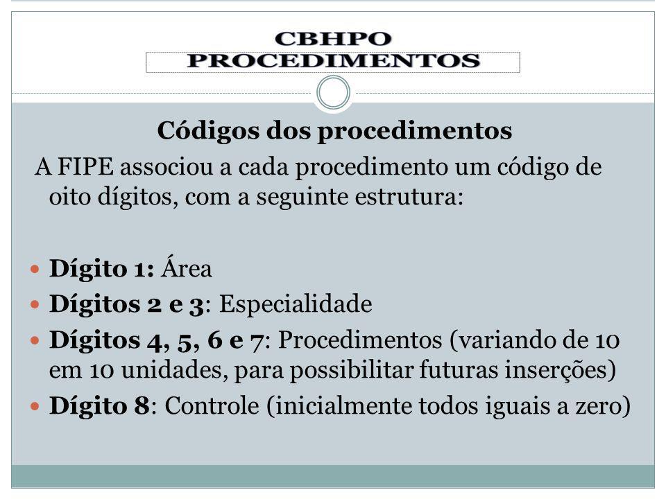 Códigos dos procedimentos A FIPE associou a cada procedimento um código de oito dígitos, com a seguinte estrutura: Dígito 1: Área Dígitos 2 e 3: Espec