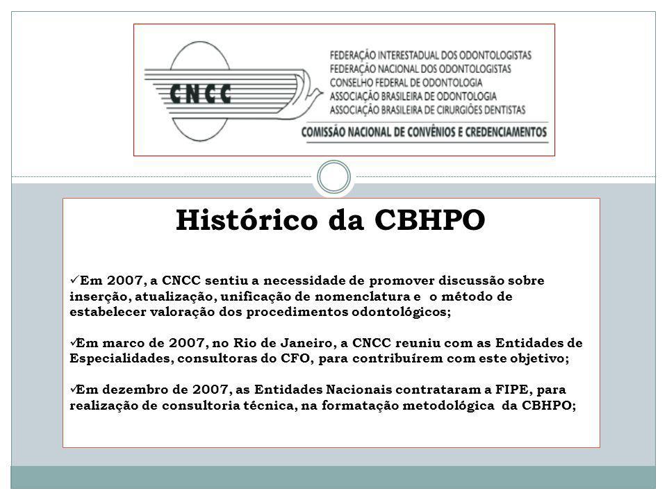 Histórico da CBHPO No ano de 2008, a FIPE/USP realizou varias oficinas, com a participação da CNCC e os representantes das especialidades, para definição dos atributos relacionados com o trabalho odontológico, utilizando-se a VRPO como referencia; Em abril de 2009, a FIPE/USP entregou o Relatório Final às Entidades Odontológicas Nacionais, co-participadoras e financiadoras do projeto, onde consta a metodologia estatística utilizada, a relação de todos os procedimentos odontológicos codificados e suas respectivas valorações relativas; Com o objetivo de unificar a nomenclatura, utilizada pelo mercado, foram realizadas algumas reuniões com a ANS, durante o ano de 2009, com a participação das operadoras de planos de saúde odontológicos.