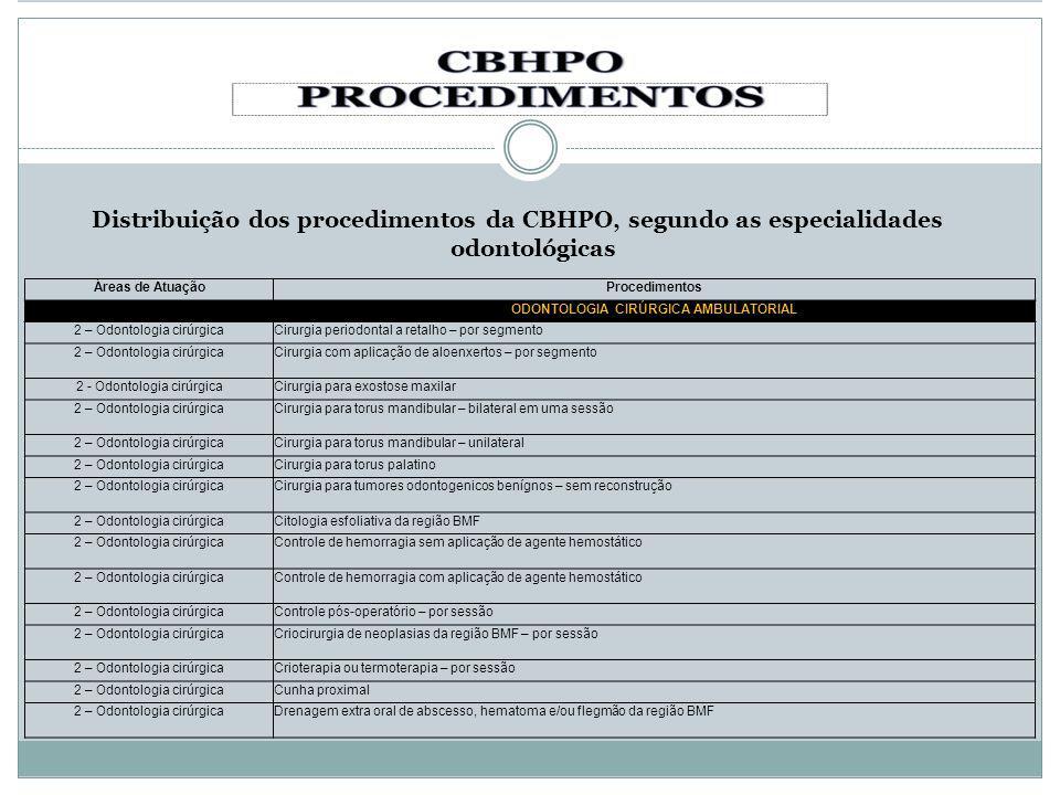 Distribuição dos procedimentos da CBHPO, segundo as especialidades odontológicas Áreas de AtuaçãoProcedimentos ODONTOLOGIA CIRÚRGICA AMBULATORIAL 2 –