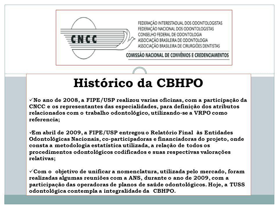 Histórico da CBHPO No ano de 2008, a FIPE/USP realizou varias oficinas, com a participação da CNCC e os representantes das especialidades, para defini