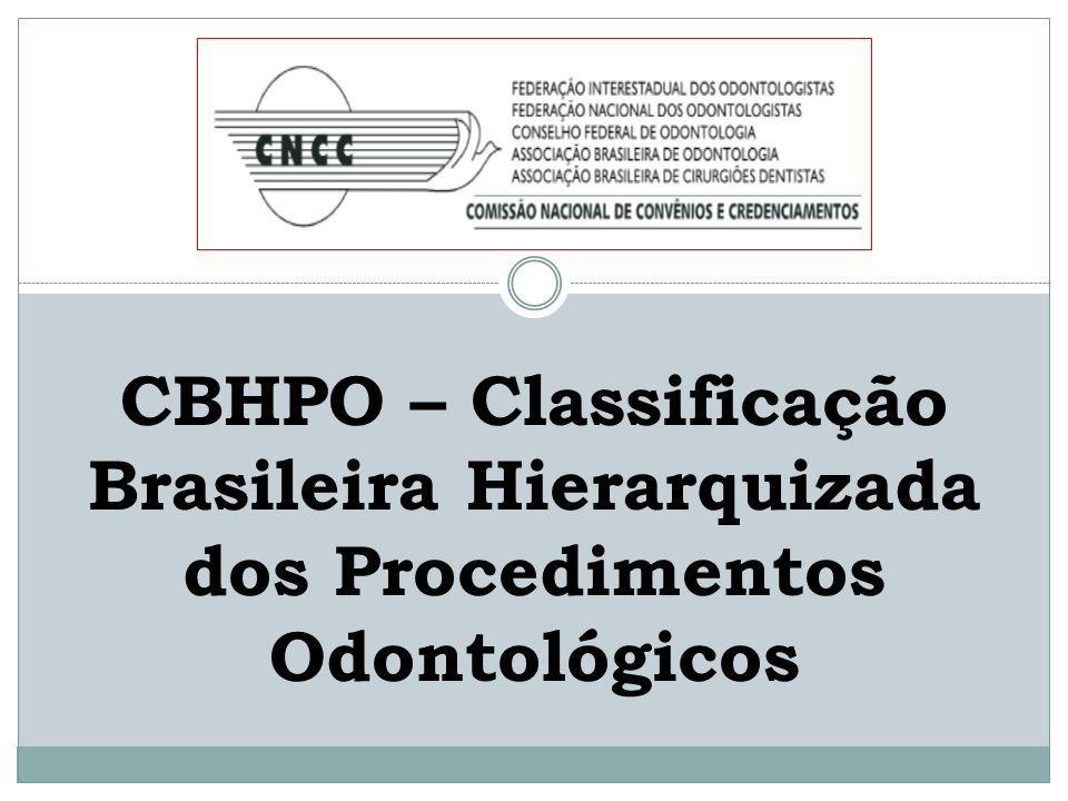 Distribuição dos procedimentos da CBHPO, segundo as especialidades odontológicas Áreas de AtuaçãoProcedimentos ORTODONTIA/ORTOPEDIA 6-Ortodontia/OrtopediaAletas Gomes 6-Ortodontia/OrtopediaAparelho de protração mandibular - APM 6-Ortodontia/OrtopediaAparelho de Thurow 6-Ortodontia/OrtopediaAparelho extra-bucal 6-Ortodontia/OrtopediaAparelho ortodôntico fixo estético - por arcada 6-Ortodontia/OrtopediaAparelho ortodôntico fixo metálico - por arcada 6-Ortodontia/OrtopediaAparelho ortodôntico fixo metálico parcial 6-Ortodontia/OrtopediaAparelho removível com alças bionator invertida ou de Escheler 6-Ortodontia/OrtopediaArco lingual 6-Ortodontia/OrtopediaBarra transpalatina fixa 6-Ortodontia/OrtopediaBarra transpalatina removível 6-Ortodontia/OrtopediaBionator de Balters 6-Ortodontia/OrtopediaBlocos geminados de Clark – twinblock 6-Ortodontia/OrtopediaBotão de Nance 6-Ortodontia/OrtopediaContenção fixa - por arcada