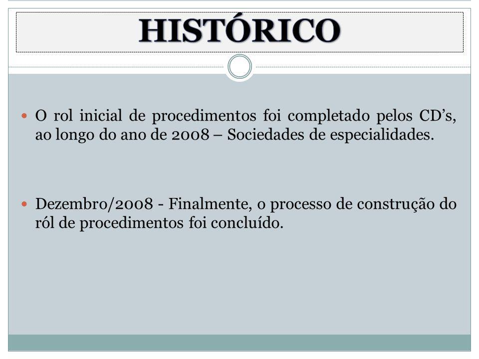 O rol inicial de procedimentos foi completado pelos CDs, ao longo do ano de 2008 – Sociedades de especialidades. Dezembro/2008 - Finalmente, o process