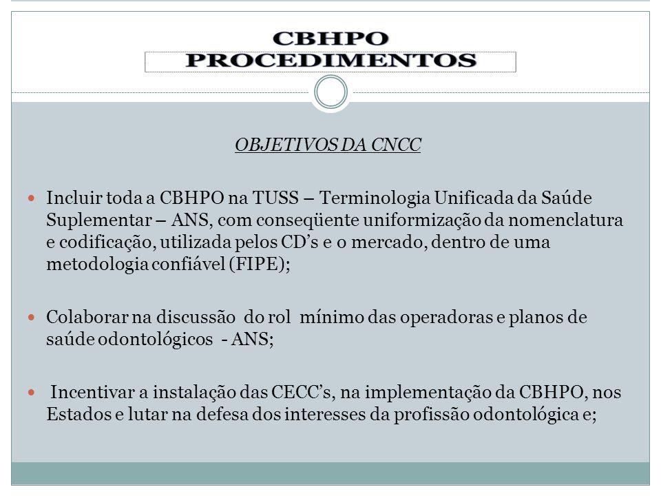 OBJETIVOS DA CNCC Incluir toda a CBHPO na TUSS – Terminologia Unificada da Saúde Suplementar – ANS, com conseqüente uniformização da nomenclatura e co