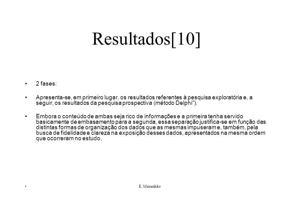 Resultados[10] 2 fases: Apresenta-se, em primeiro lugar, os resultados referentes à pesquisa exploratória e, a seguir, os resultados da pesquisa prospectiva (método Delphi ).