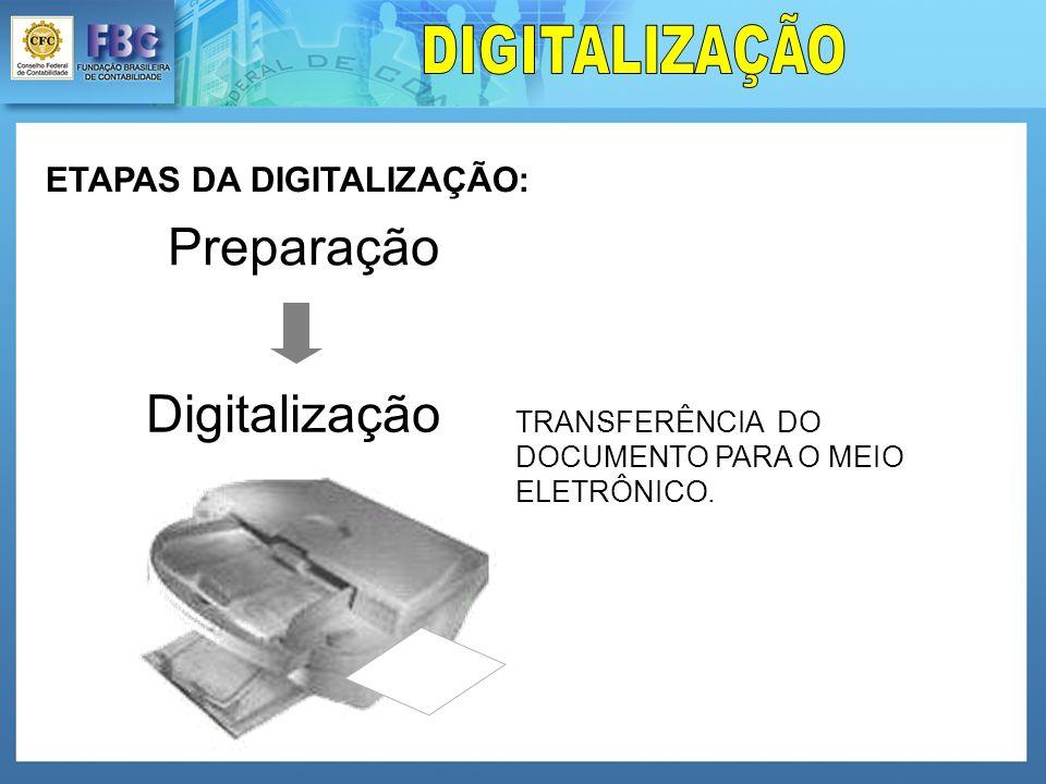 ETAPAS DA DIGITALIZAÇÃO: Preparação Digitalização TRANSFERÊNCIA DO DOCUMENTO PARA O MEIO ELETRÔNICO.