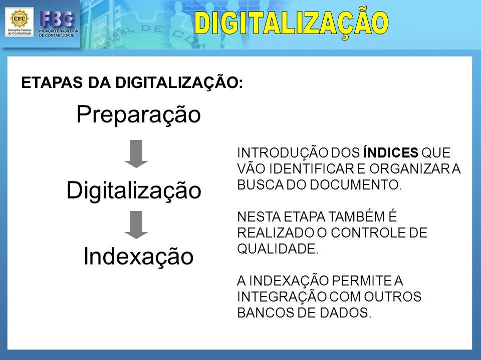 ETAPAS DA DIGITALIZAÇÃO: Preparação Digitalização Indexação INTRODUÇÃO DOS ÍNDICES QUE VÃO IDENTIFICAR E ORGANIZAR A BUSCA DO DOCUMENTO.