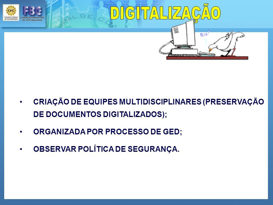 CRIAÇÃO DE EQUIPES MULTIDISCIPLINARES (PRESERVAÇÃO DE DOCUMENTOS DIGITALIZADOS); ORGANIZADA POR PROCESSO DE GED; OBSERVAR POLÍTICA DE SEGURANÇA.