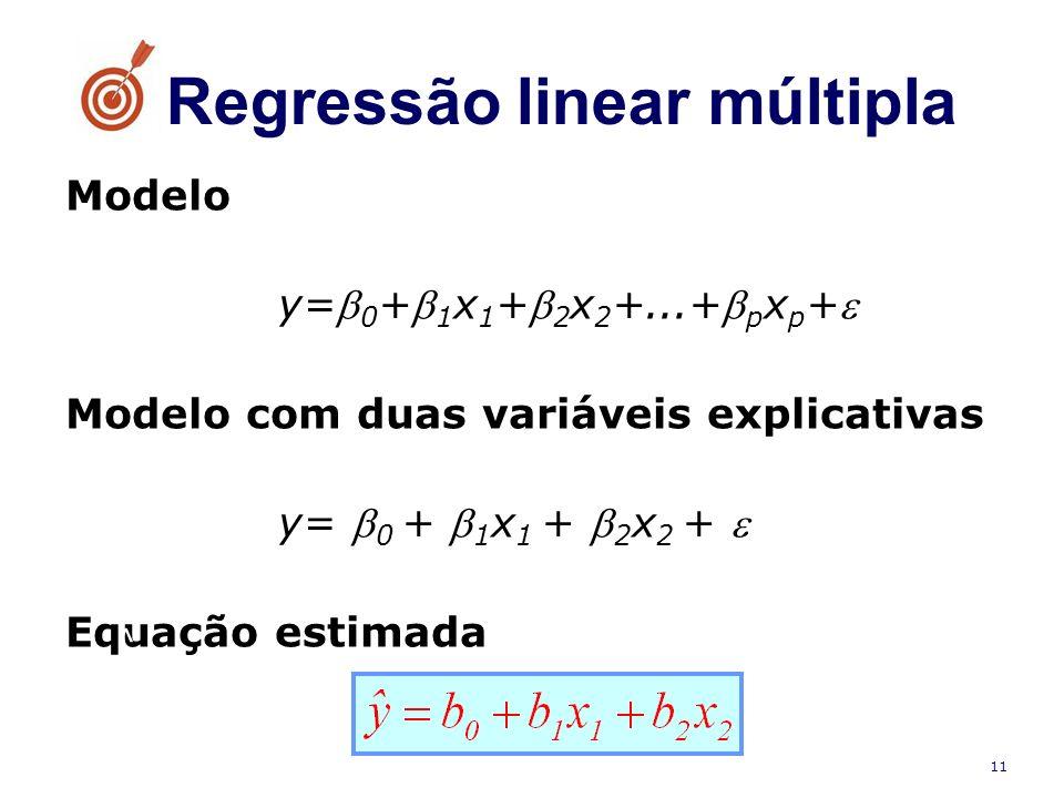 11 Regressão linear múltipla Modelo y= 0 + 1 x 1 + 2 x 2 +...+ p x p + Modelo com duas variáveis explicativas y= 0 + 1 x 1 + 2 x 2 + Equação estimada