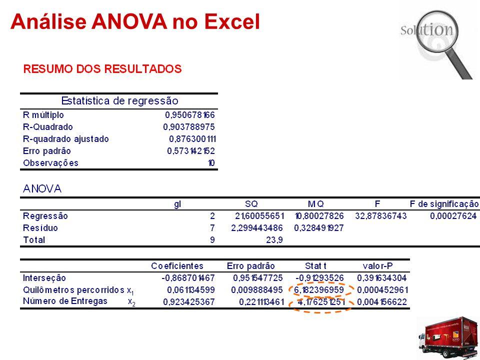 12 Análise ANOVA no Excel