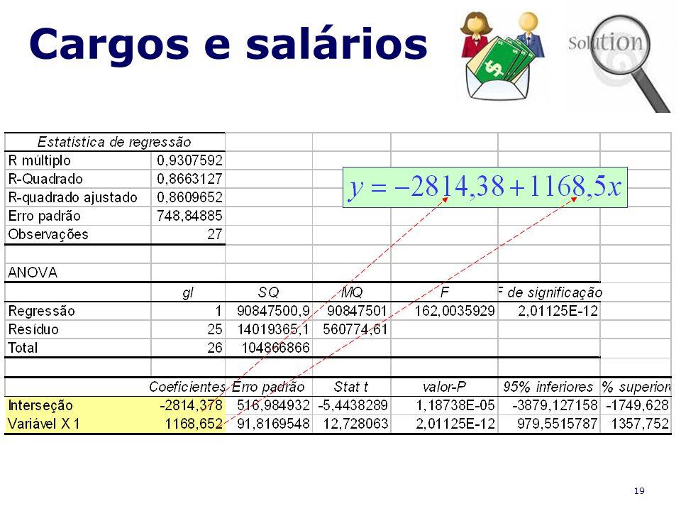 19 Cargos e salários