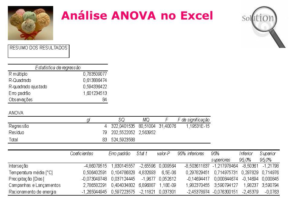 27 Análise ANOVA no Excel