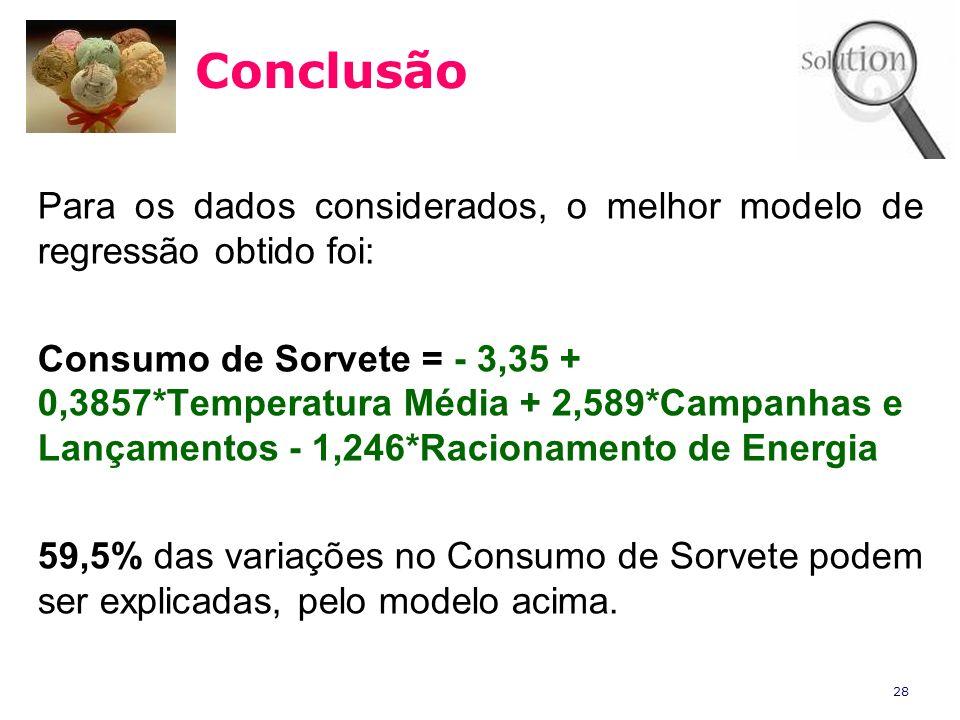 28 Conclusão Para os dados considerados, o melhor modelo de regressão obtido foi: Consumo de Sorvete = - 3,35 + 0,3857*Temperatura Média + 2,589*Campa