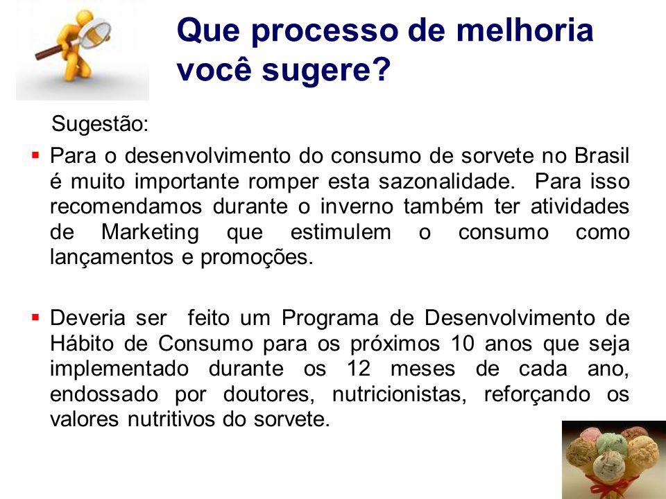 31 Que processo de melhoria você sugere? Para o desenvolvimento do consumo de sorvete no Brasil é muito importante romper esta sazonalidade. Para isso