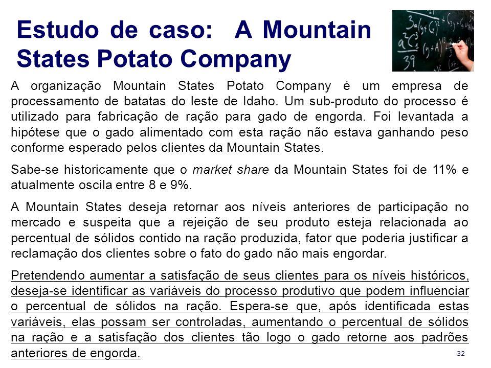 32 Estudo de caso: A Mountain States Potato Company A organização Mountain States Potato Company é um empresa de processamento de batatas do leste de