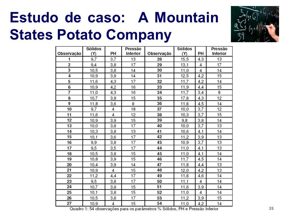 35 Estudo de caso: A Mountain States Potato Company