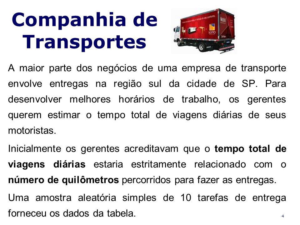 4 Companhia de Transportes A maior parte dos negócios de uma empresa de transporte envolve entregas na região sul da cidade de SP. Para desenvolver me